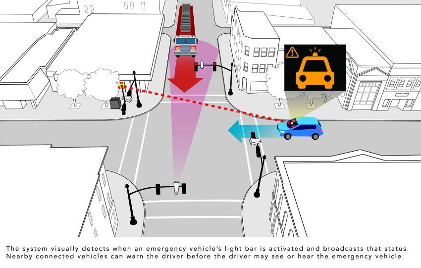 Honda testing 'smart intersection' technology to see around buildings
