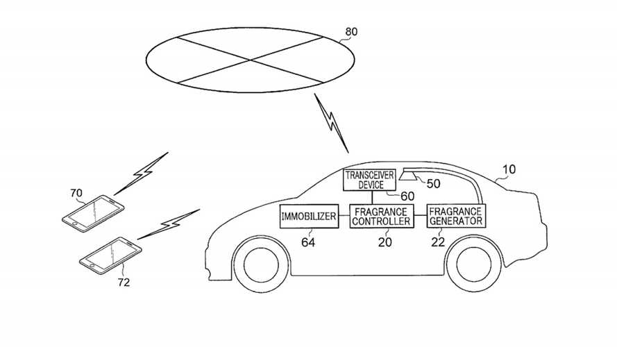 Toyota Files Patent For Anti-Theft System That Releases Tear Gas