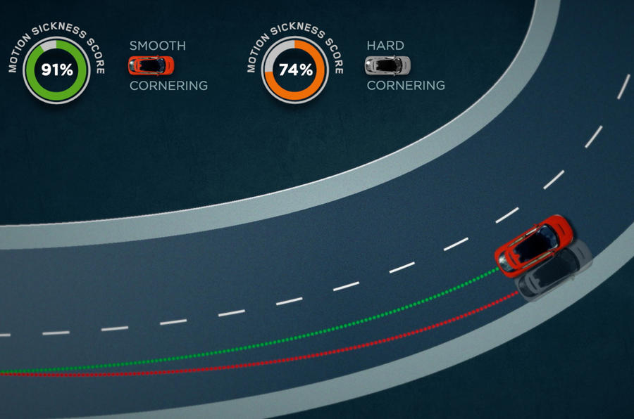 Jaguar Land Rover coaches autonomous cars to reduce motion sickness